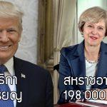 มาดูรายได้ของผู้นำ 13 ประเทศทั่วโลก ที่มีตั้งแต่ 1 ดอลลาร์ไปจนถึง 60 ล้านบาท!!