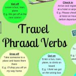 เรียนรู้ 23 กริยาวลี (Phrasal Verb) ที่มีความหมายเกี่ยวกับการเดินทางในภาษาอังกฤษ