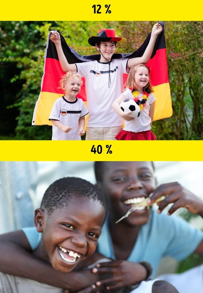 13 สถิติจากรอบโลก ที่คุณไม่เคยศึกษาจากในห้องเรียนมาก่อน